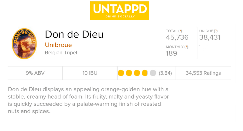 Note Don De Dieu Untappd